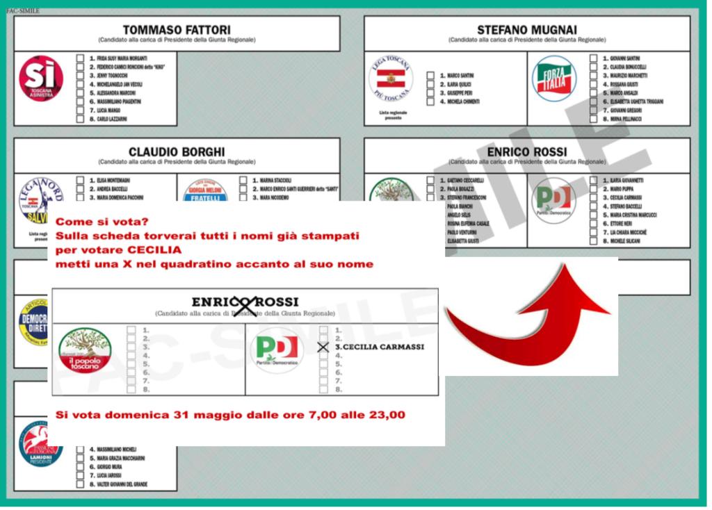 facsimile scheda elettorale regione toscana 2015